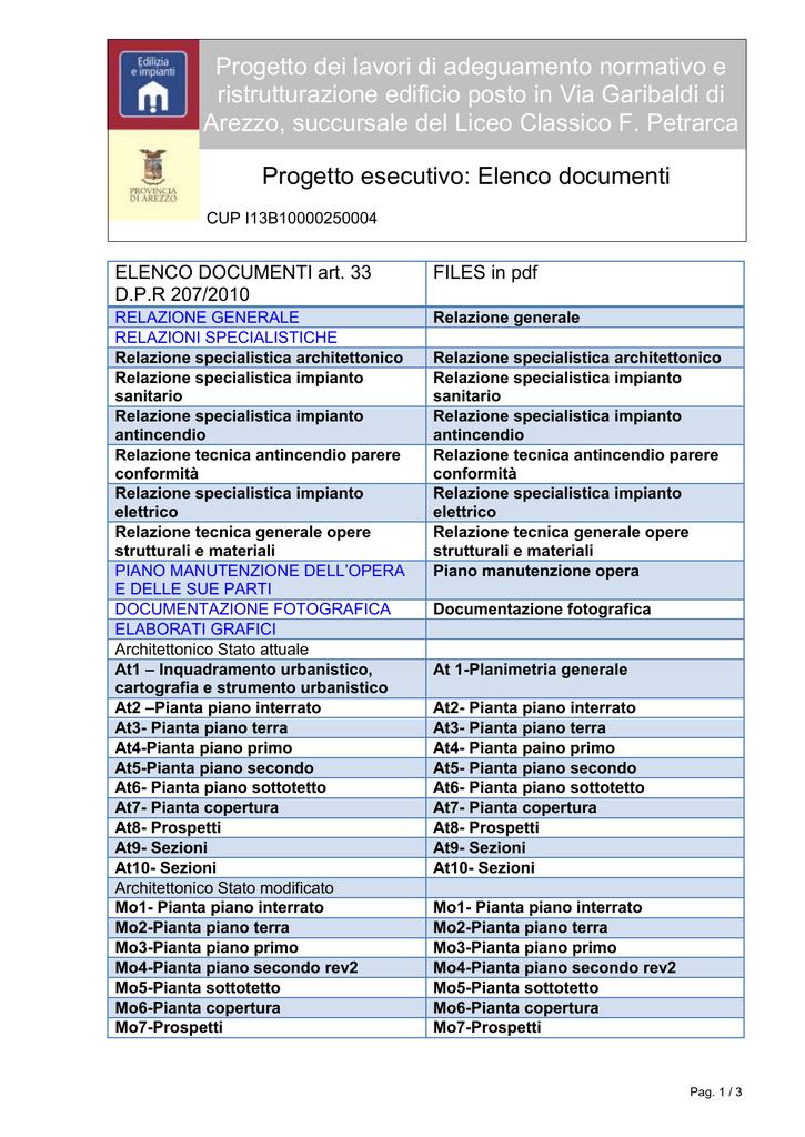 Elenco Documenti Provincia Di Arezzo