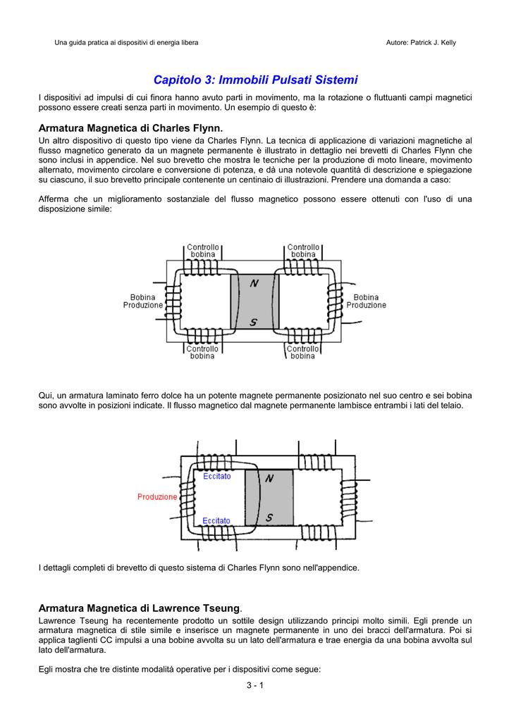 12 valori 145 pezzi induttori di bobina di induttanza piccoli verticali per elettricit/à