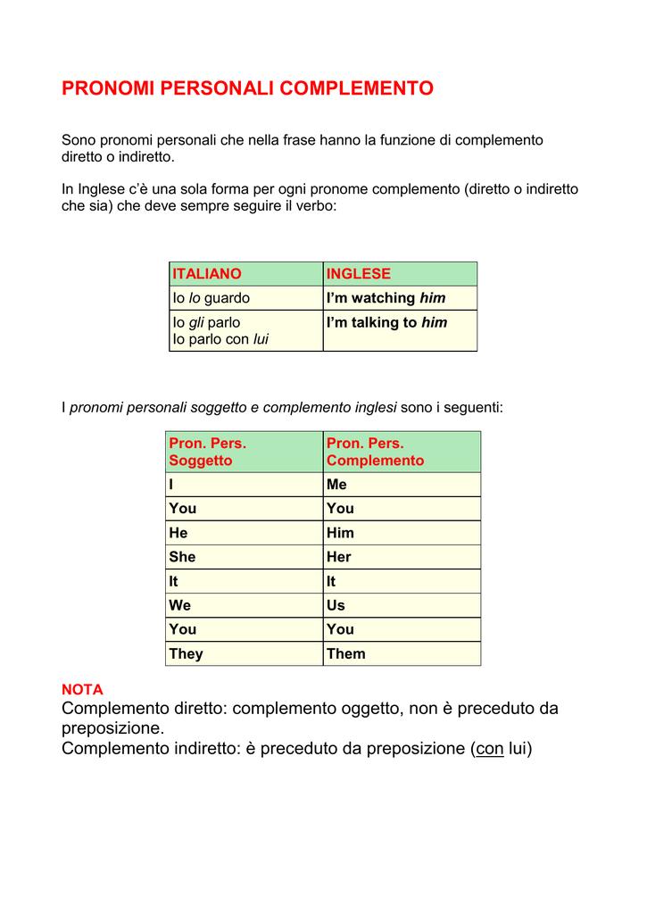 Pronomi personali complemento istituto comprensivo anagni for Complemento d arredo in inglese