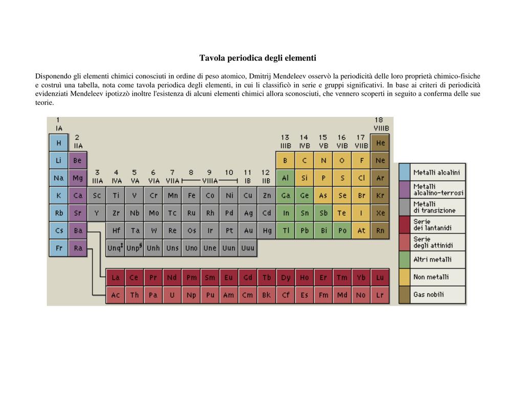 peso molecolare cloruro di nichel