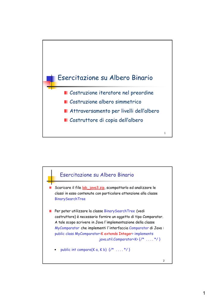 Albero Di Natale Java.Esercitazione Su Albero Binario