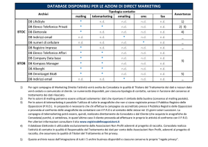 database disponibili per le azioni di direct marketing