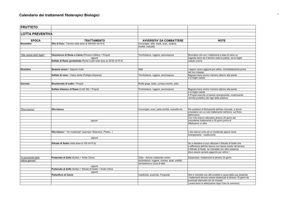 Calendario Trattamenti Frutteto.Trattamenti Bio Commerciale Oltrepo Di Matteo Banchi Home