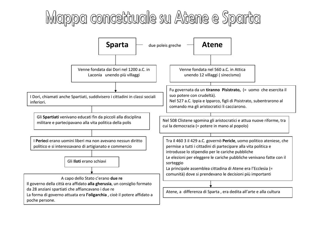 Mappa Concettuale Su Atene E Sparta