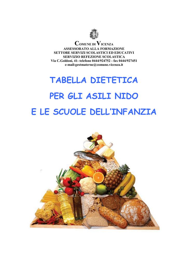 Tabella Dietetica Per Gli Asili Nido E Le Scuole Dell Infanzia