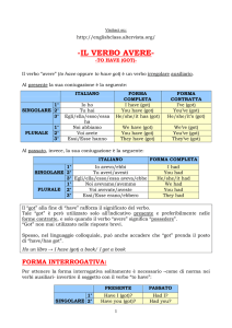 il verbo avere - English Class