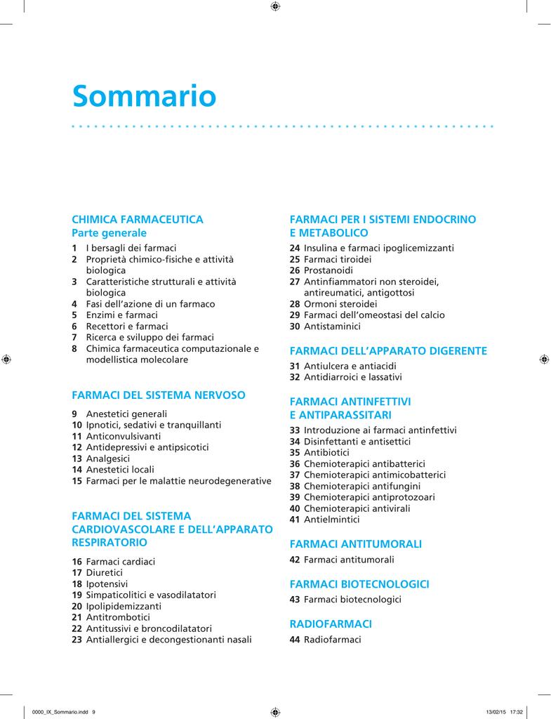 Indice Dei Farmaci.Indice Generale