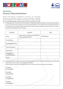 Marketing Museum of Brands Worksheet