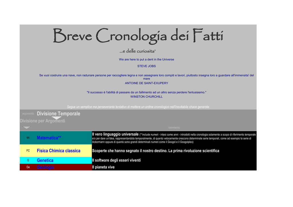 new product 69350 45669 Cronologia Natale 2011