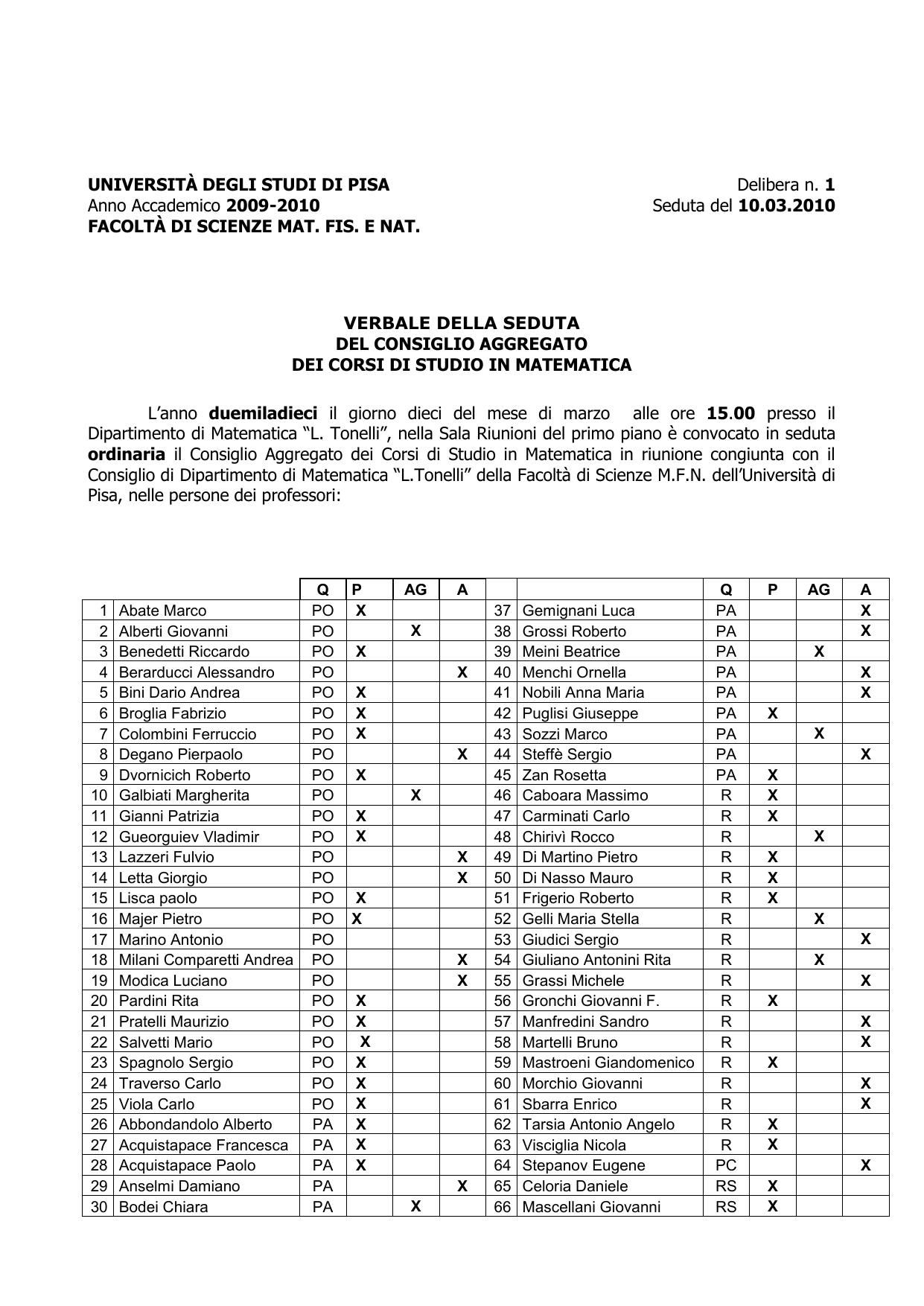 Unipi Calendario Accademico.Universita Degli Studi Di Pisa