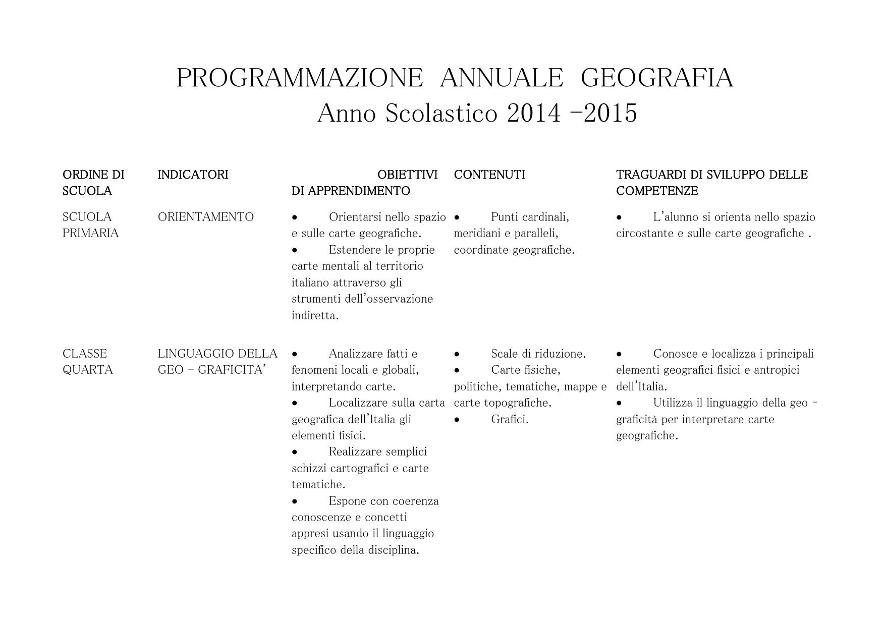 Programmazione Annuale Geografia Anno Scolastico