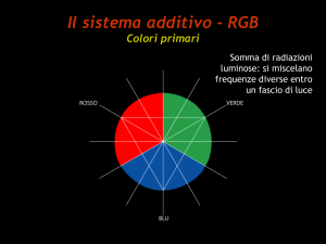 Il sistema additivo - RGB - Home di homes.di.unimi.it