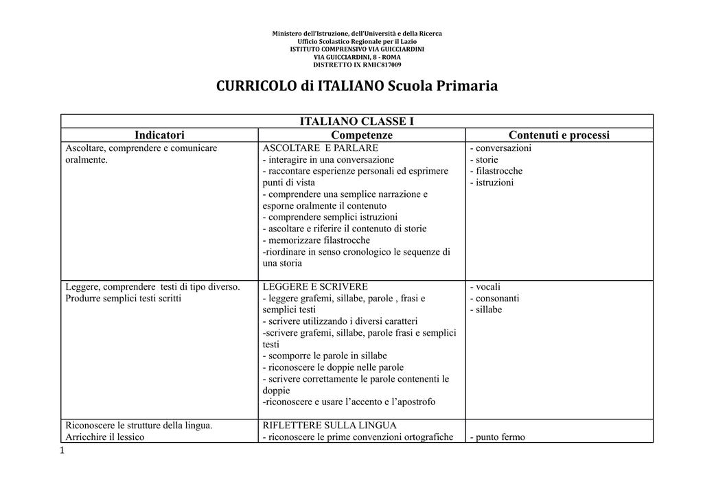 Curricolo Italiano Scuola Primaria