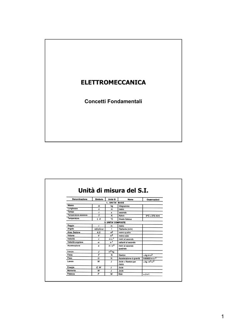 e3cf7cdcacd9 Elettromeccanica - Ricordi ed Esperienze