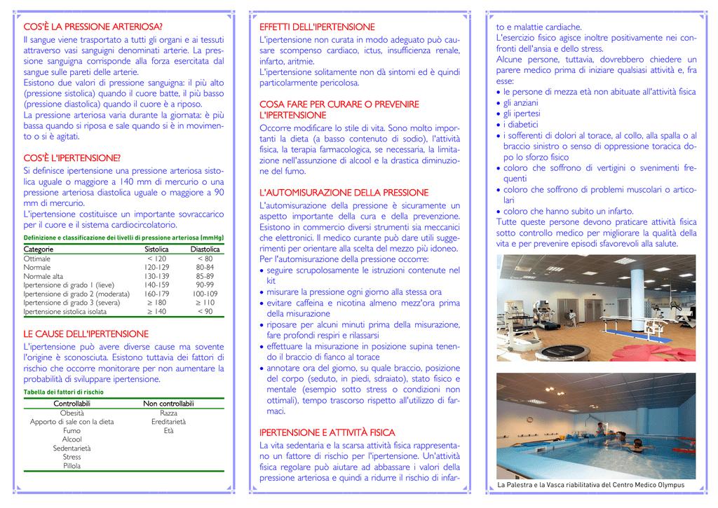 Стенокардия и гипертония отличие - Diagnosi NCD di ipertensiva