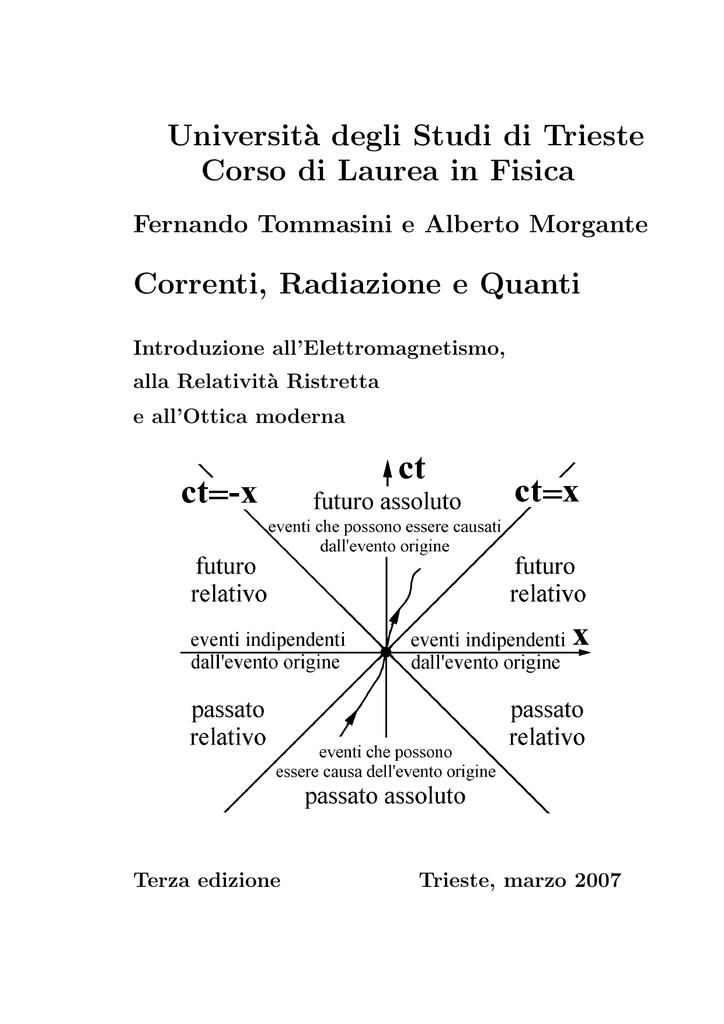 0b429d343fe Correnti