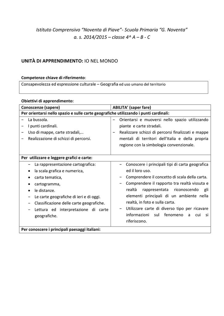 Istituto Comprensivo Noventa Di Piave
