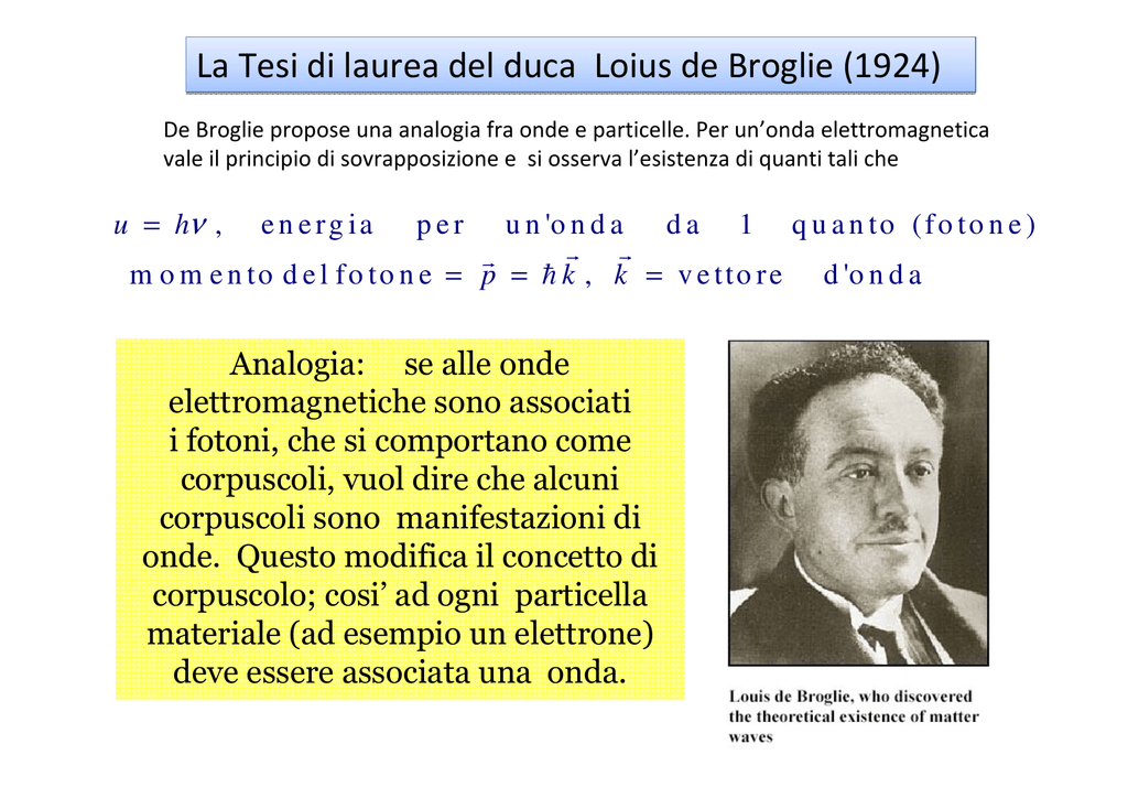 La Tesi di laurea del duca Loius de Broglie (1924) La Tesi di laurea
