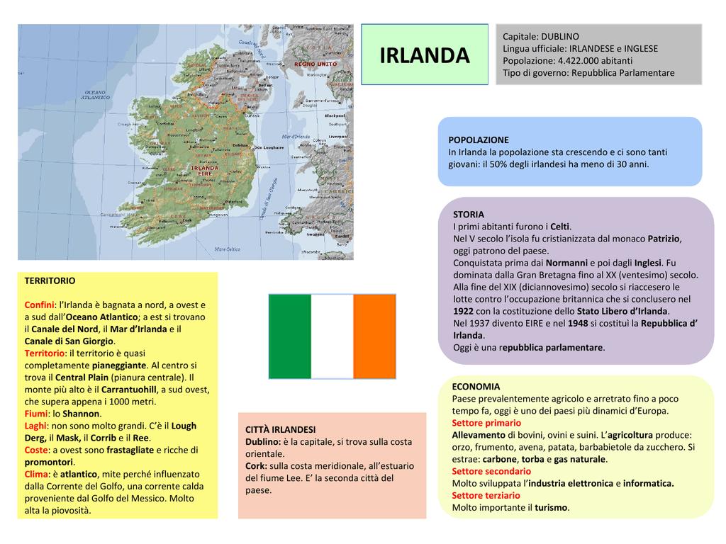 Irlanda Cartina Turistica.Irlanda