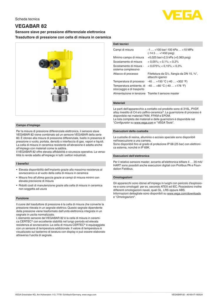 I trasmettitori di questa serie sono adatti all installazione in aree con pericolo di.
