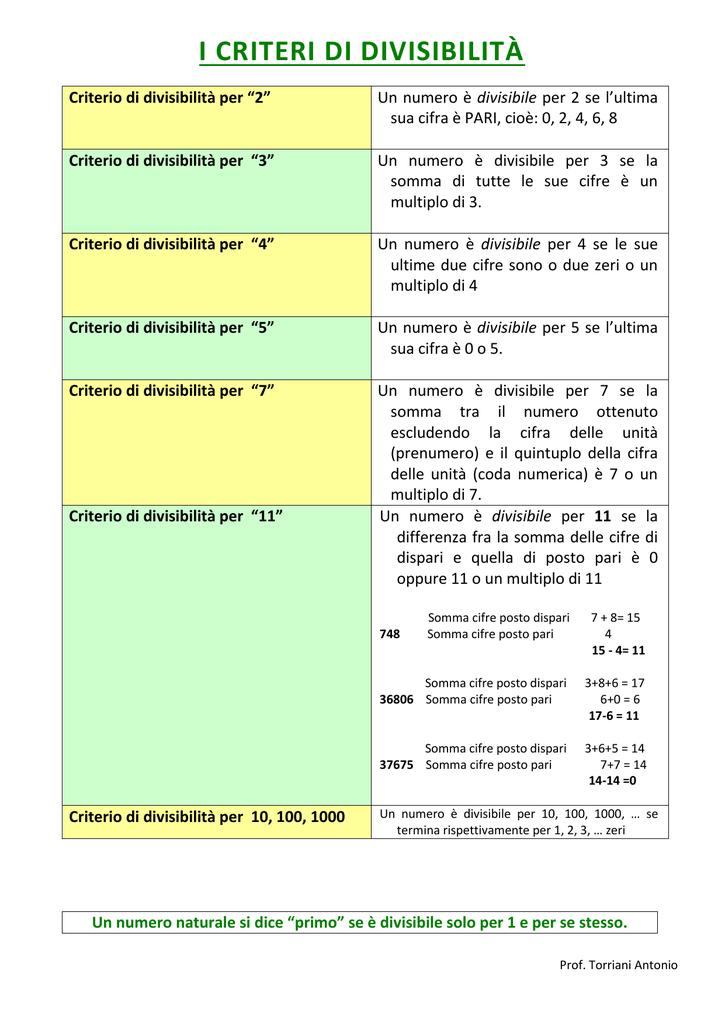 huge discount e88de c4faa Criteri di Divisibilità e Scomposizione in Fattori Primi