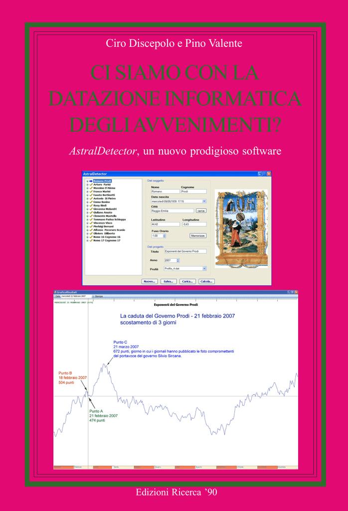 datazione astrologia grafico