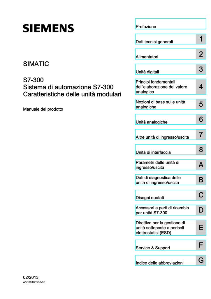 8632A APEM SPDT pulsante ad impulso