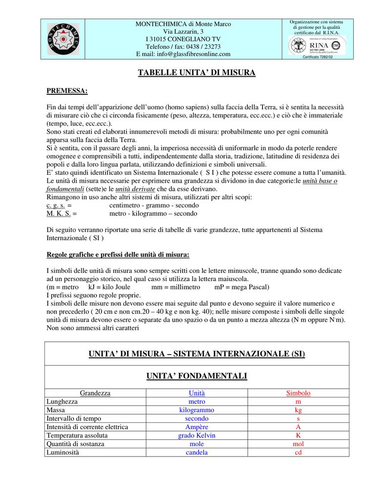 Unita Di Misura Luminosita.Tabelle Unita Di Misura Unita Di Misura