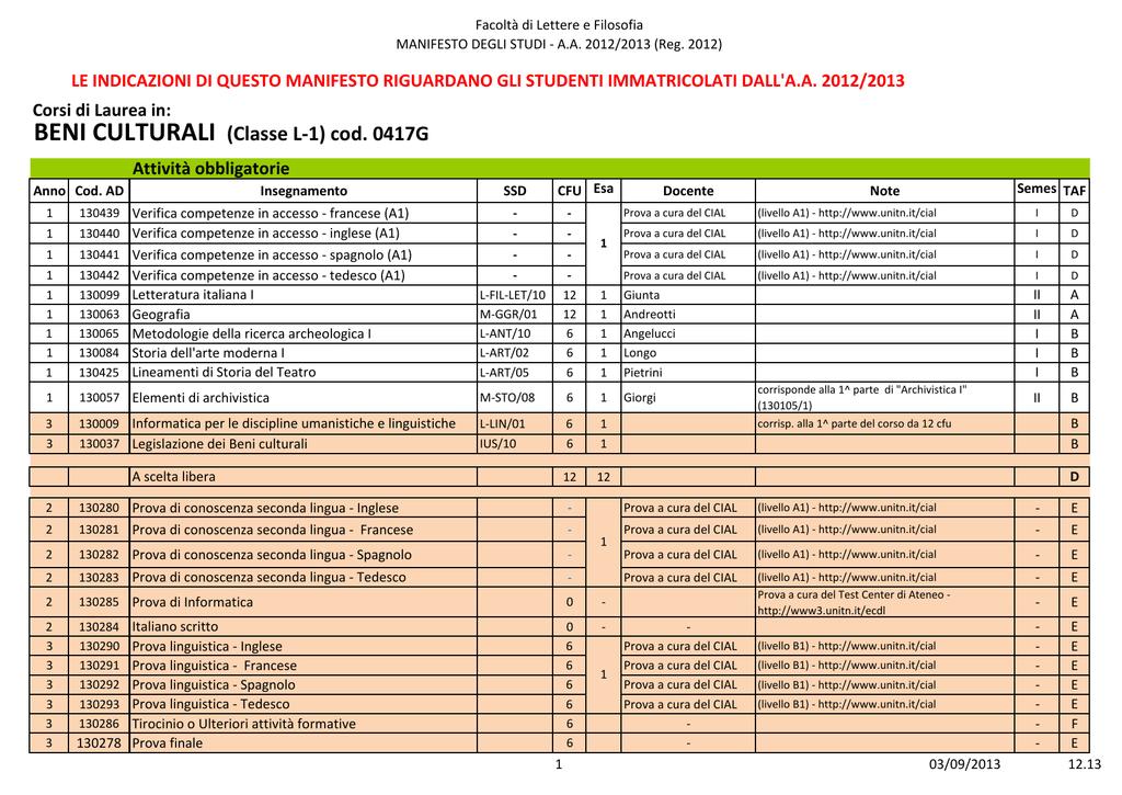 Unitn Calendario Accademico.Calendario Accademico Unitn Calendario 2020