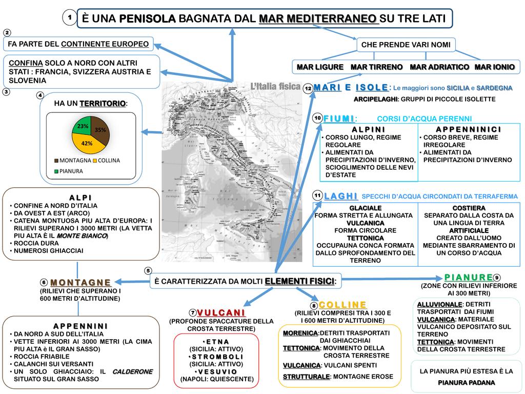 Cartina Italia Fisica Vettoriale.Mappe Di Sintesi Per Lo Studio Della Geografia Classi I Ii Iii Lessons Blendspace