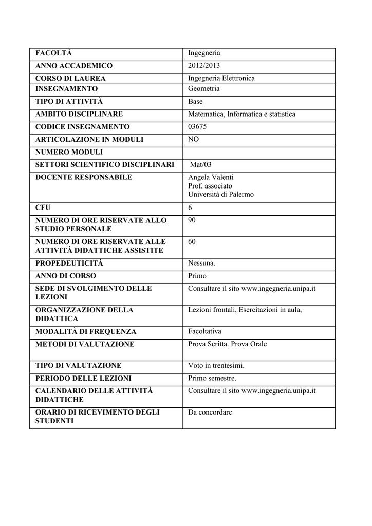 Calendario Esami Unipa.Geometria Valenti Unipa