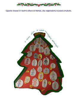 Albero Di Natale Java.Alberi Generici In Java