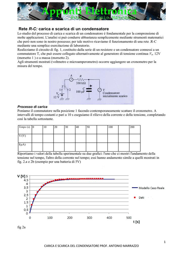 Scarica di un condensatore grafico