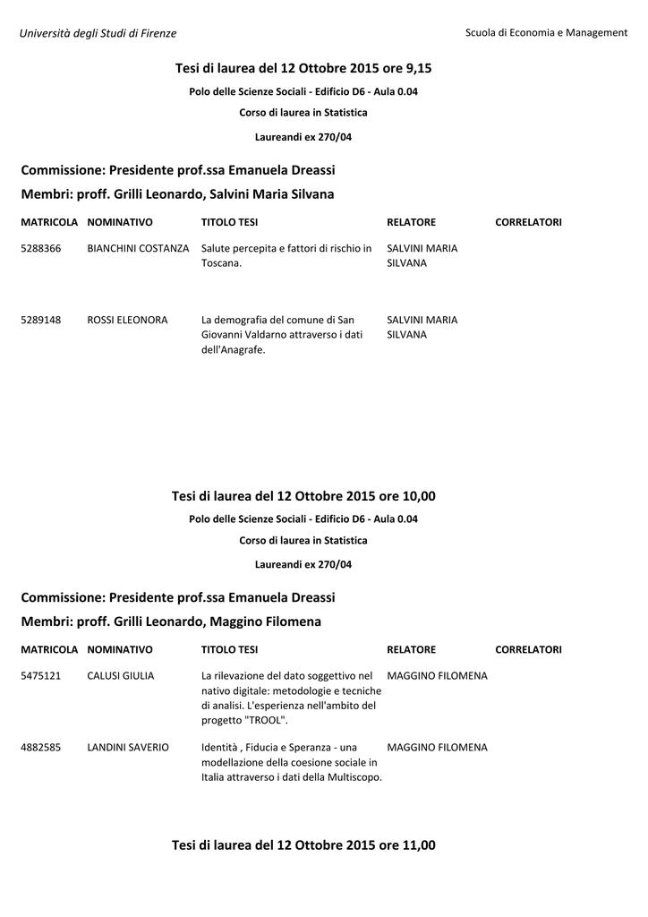 Calendario Unifi Economia.Calendario Tesi 1 Livello Statistica 12 Ottobre 2015