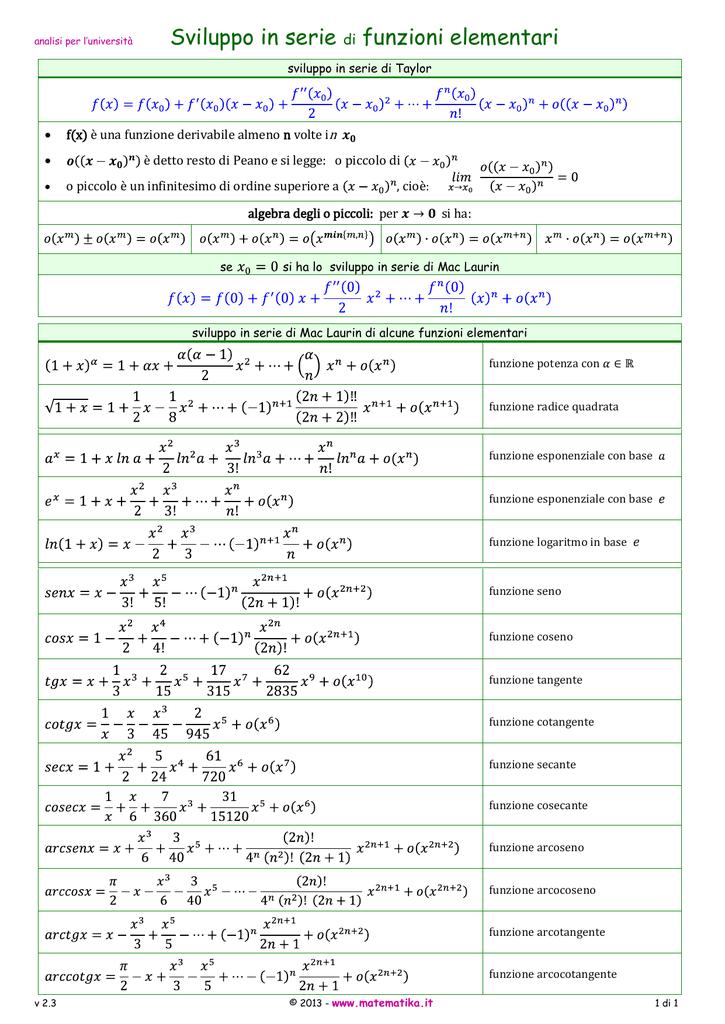 Sviluppo In Serie Di Taylor Esponenziale.Sviluppo In Serie Di Funzioni Elementari