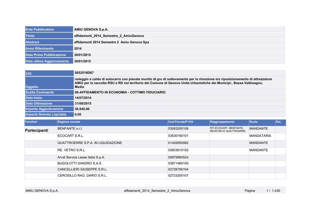 946ac108f4a8 Affidamenti 2014 semestre 2 Amiu Genova SpA