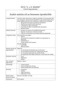 Analisi statistica di un fenomeno riproducibile