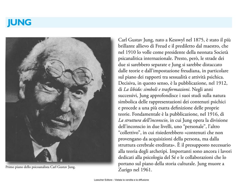 Lettino Psicoanalisi Vendita.Carl Gustav Jung Nato A Kesswyl Nel 1875 E Stato Il Piu Brillante