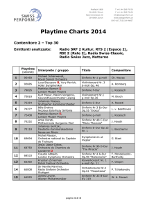 Playtime Charts 2014