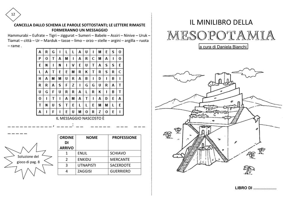 Cartina Muta Della Mesopotamia.Mesopotamia Risorse Didattiche