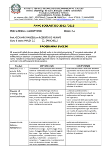 2A program FISICA - ITIS Galilei